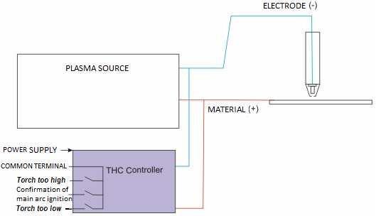 plasma table build plasma bot 4 0 page 7 wiring diagram click image for larger version tt2 jpg views 906 size