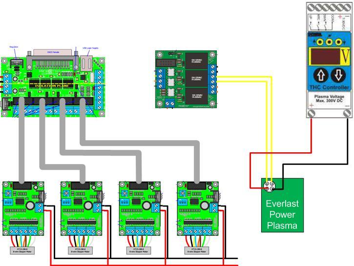 Plasma Table Build - Plasma Bot 4.0 - Attachments on