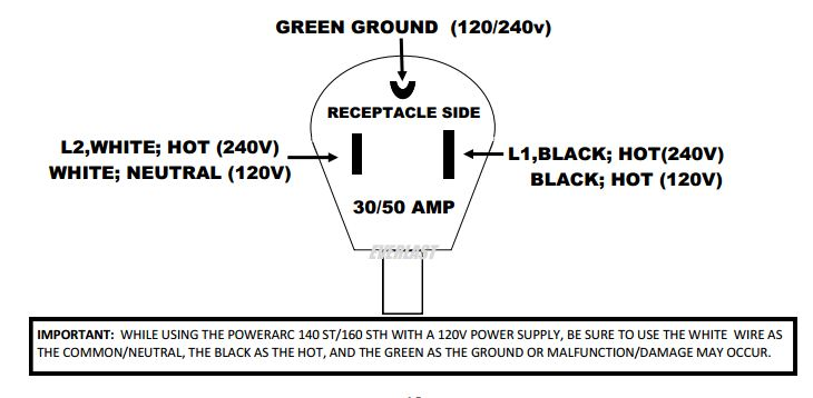 wiring diagram for welder plug wiring image wiring noob s first beads 140st problem 110 on wiring diagram for welder plug